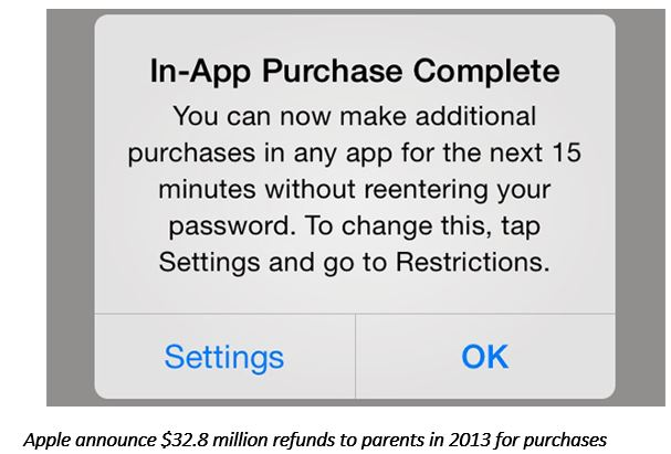 Apple inapp purchases, refund to parents, itunes store issues